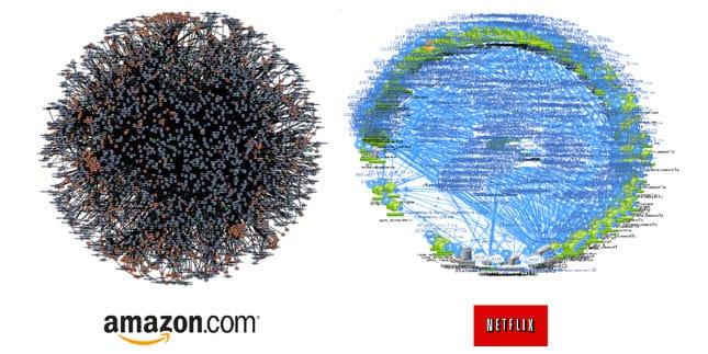 Amazon versus netflix